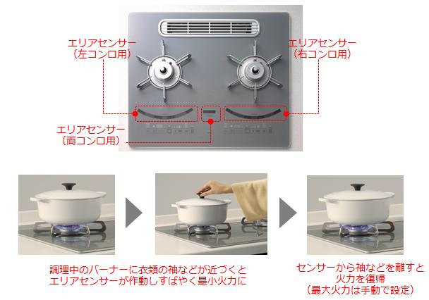 大阪ガスビルトインコンロ新商品アバンセ1